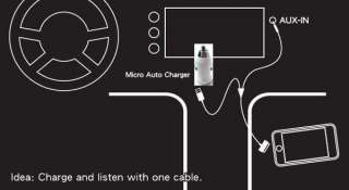 Bundle Car AUX Audio USB 2in1 Cable & USB Car Charger Adapter for iPod