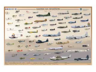 American Aviation Early Years, 1903 1945 Premium Giclee Print at