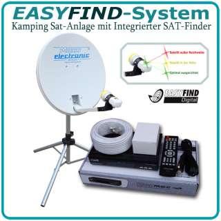 Sat Anlage Micro CS55 HDMI Easyfind Camping SET mit Receiver