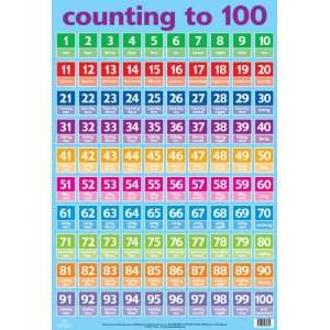 Numbers 1 100 (Wall Charts): .co.uk: Books